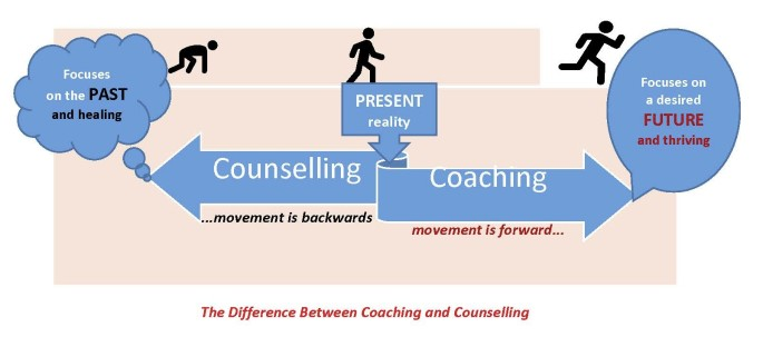The Difference Between Coaching and Counselling (2)