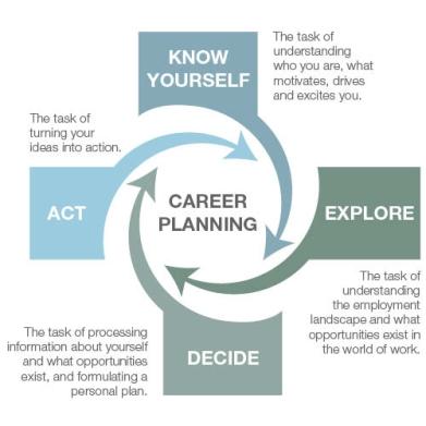 career-planning-green