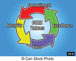 core-values-2-eps-vector_csp12038589