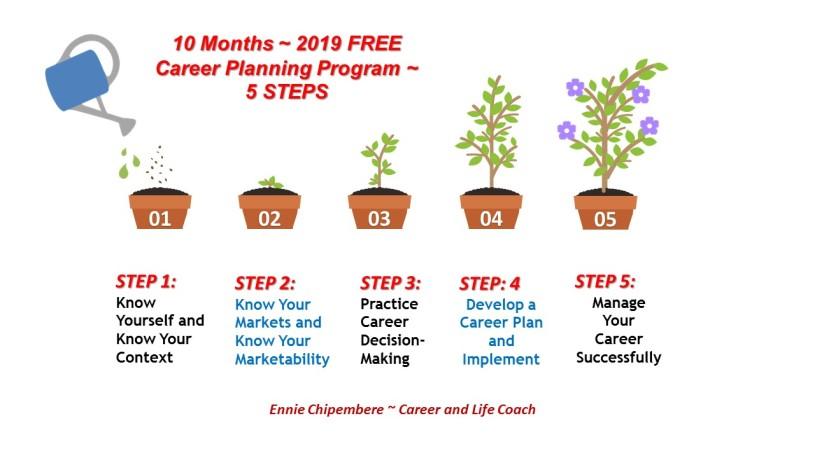 Free Career Planning Program 5 STEPS - flower image