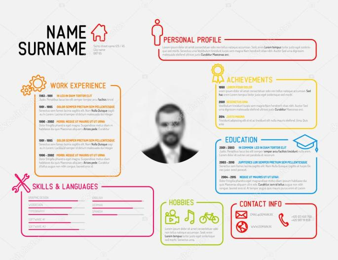 Mullet CV - creative version