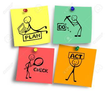 Plan do check act drawings on post notes