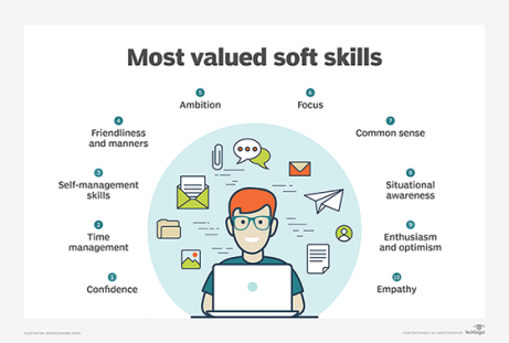 CIO Soft Skills for 2018