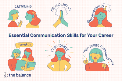 communication-skills-list-2063779_FINAL1-5b60d4a9c9e77c00251d3de9