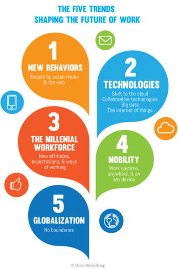 Morgan_futureofwork1 - 5 trends