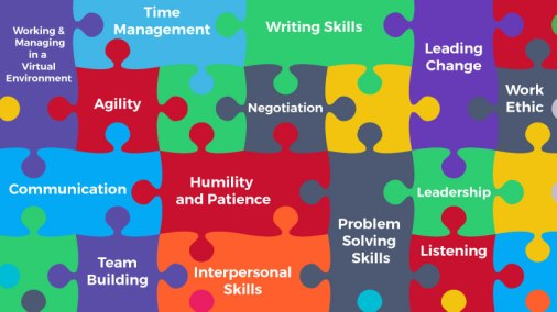 soft-skills-training-list-of-skills