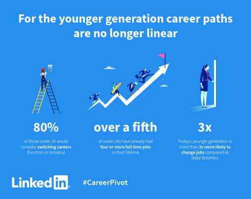 Career-path-infographic-3