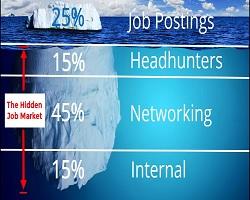 The-Hidden-Job-Market