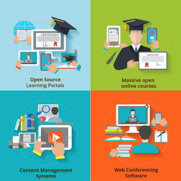 Types-of-E-learning-Platform