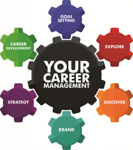 Your_Career_Management_web-265x300