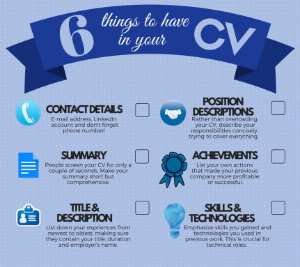 6_things_to_have_in_your_CV