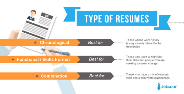 parts-of-a-resume-resume-formats-jobscan