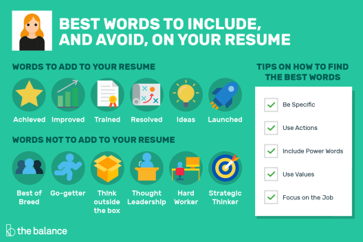 top-words-to-include-and-avoid-in-your-resume-2063329_V5-5b74961f46e0fb00504ae66c