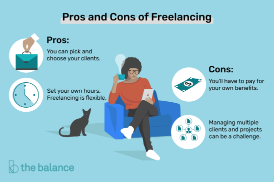 what-is-freelancing-1794415-final-5b632449c9e77c007b131c5c