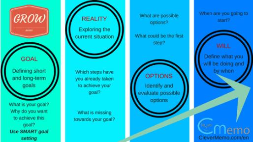grow-coaching-model-infographic